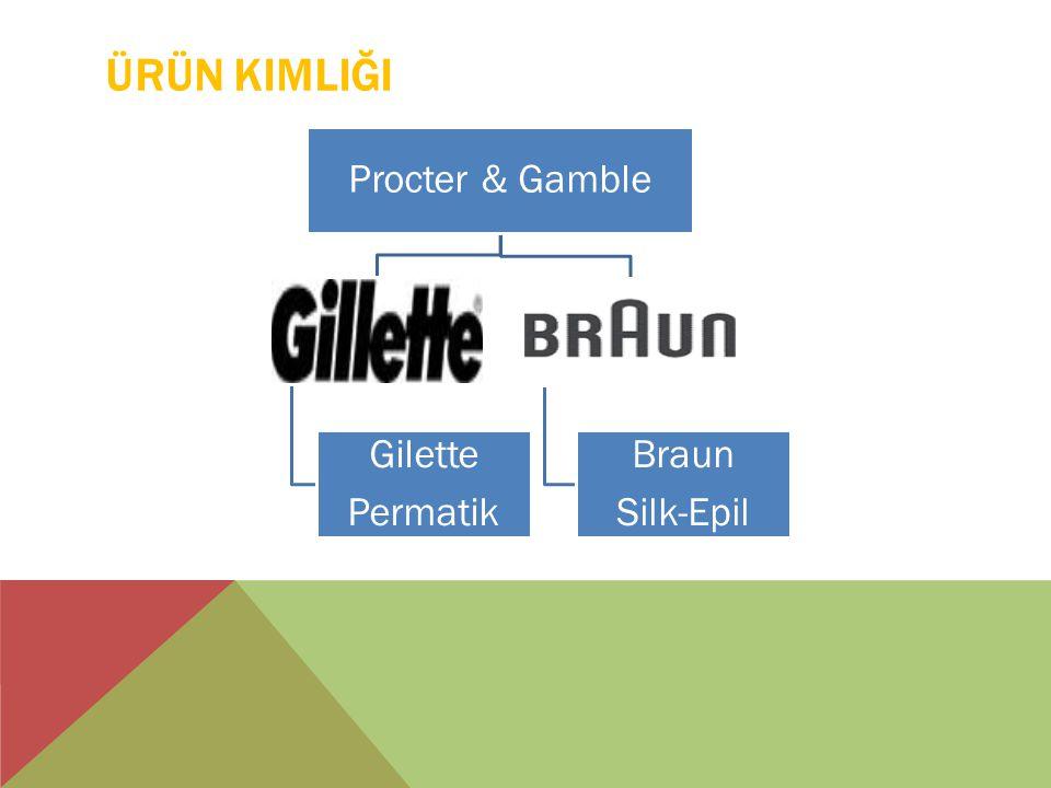 Ürün Kimliği Procter & Gamble Gilette Permatik Braun Silk-Epil