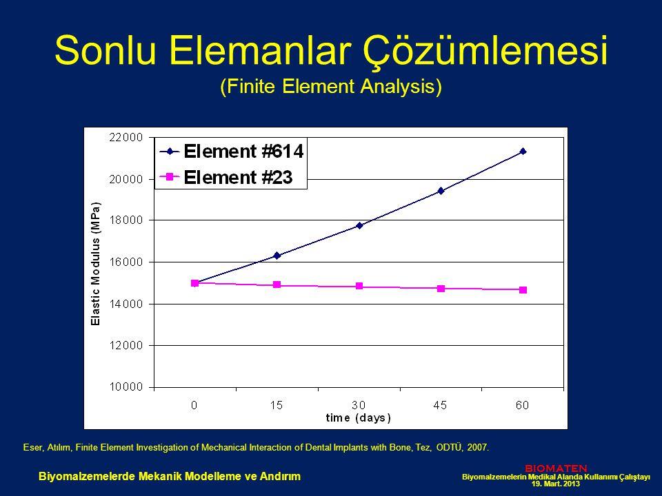 Sonlu Elemanlar Çözümlemesi (Finite Element Analysis)
