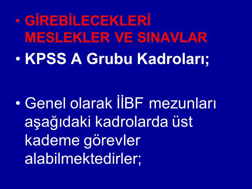 KPSS A Grubu Kadroları;