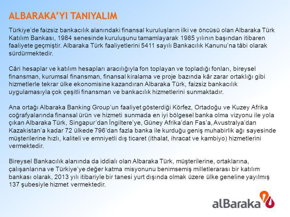 ALBARAKA'YI TANIYALIM
