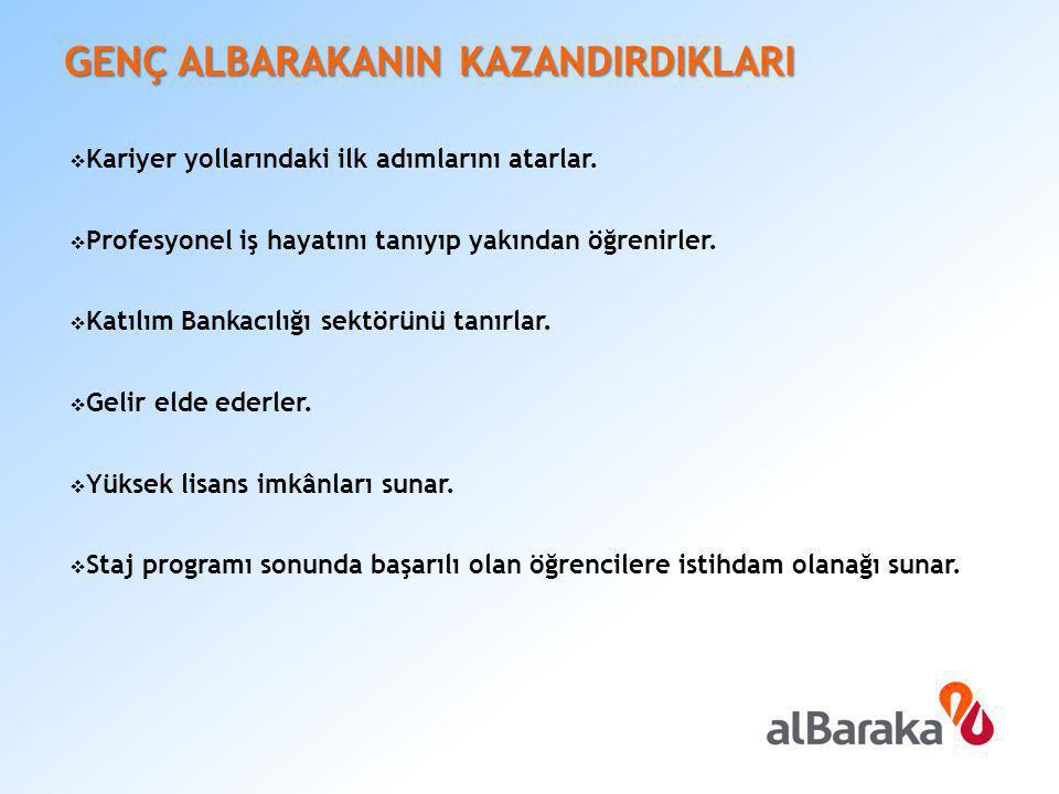 GENÇ ALBARAKANIN KAZANDIRDIKLARI