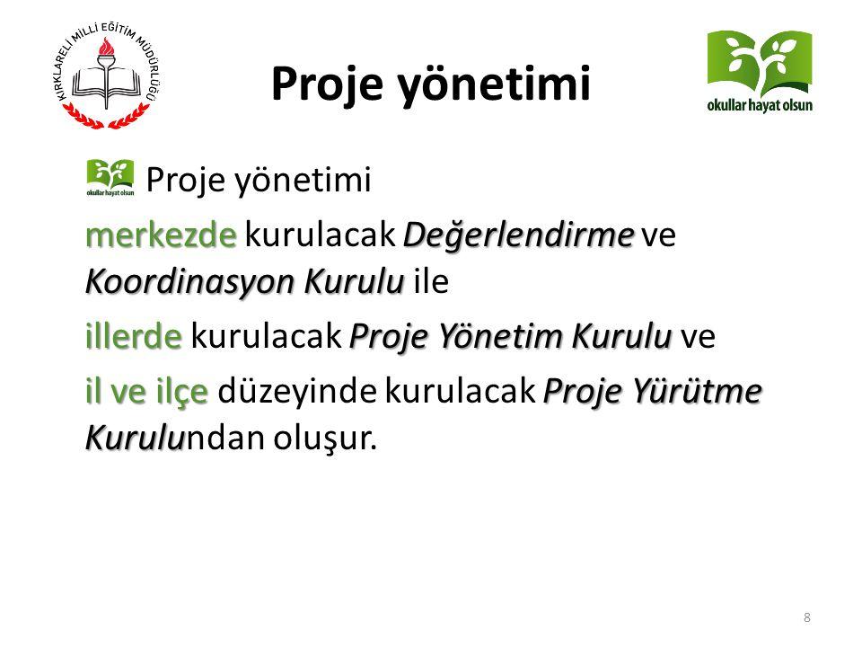 Proje yönetimi Proje yönetimi