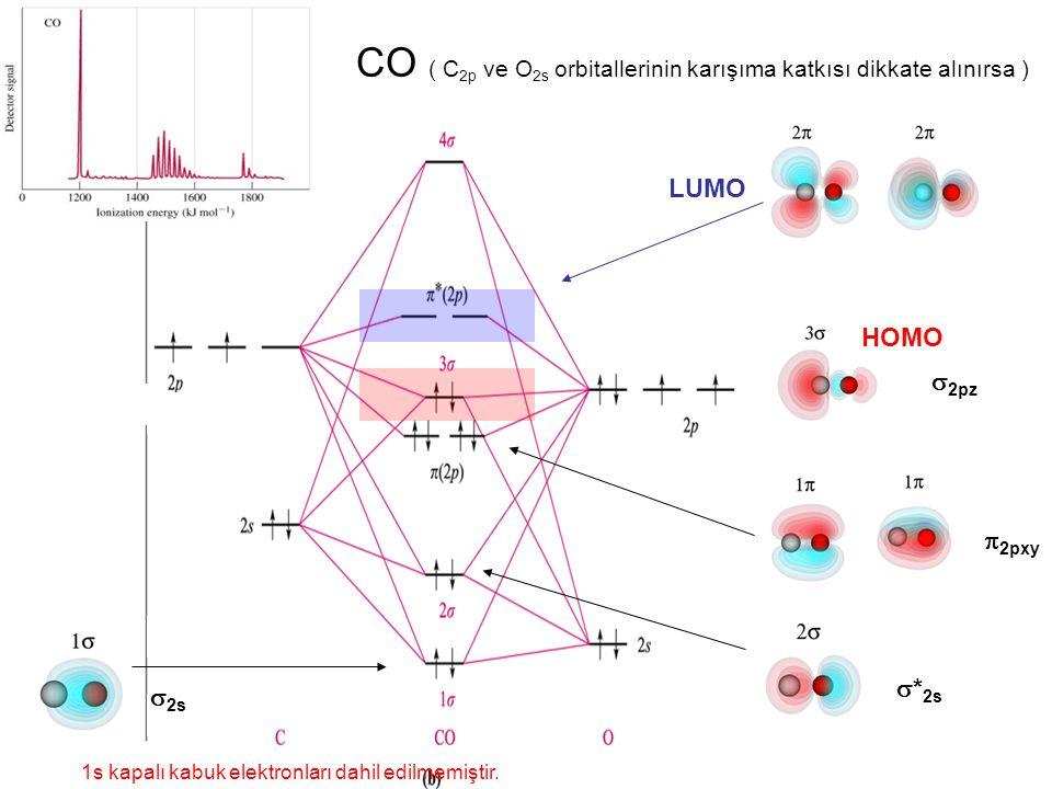 CO ( C2p ve O2s orbitallerinin karışıma katkısı dikkate alınırsa )