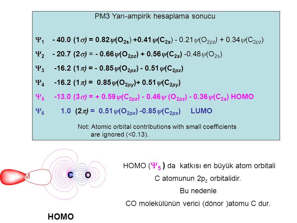 C O HOMO PM3 Yarı-ampirik hesaplama sonucu
