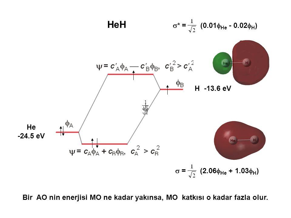 HeH * = (0.01He - 0.02H) H -13.6 eV He -24.5 eV