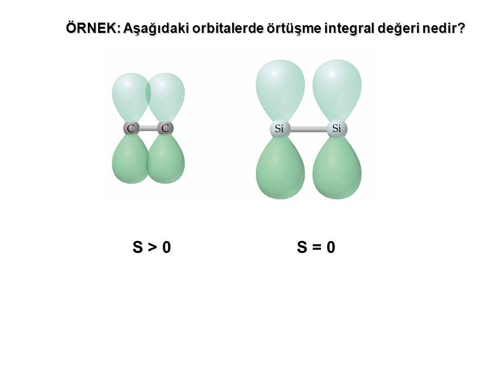 ÖRNEK: Aşağıdaki orbitalerde örtüşme integral değeri nedir