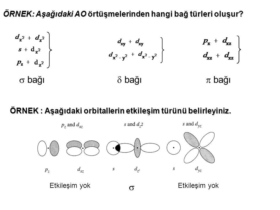 ÖRNEK: Aşağıdaki AO örtüşmelerinden hangi bağ türleri oluşur