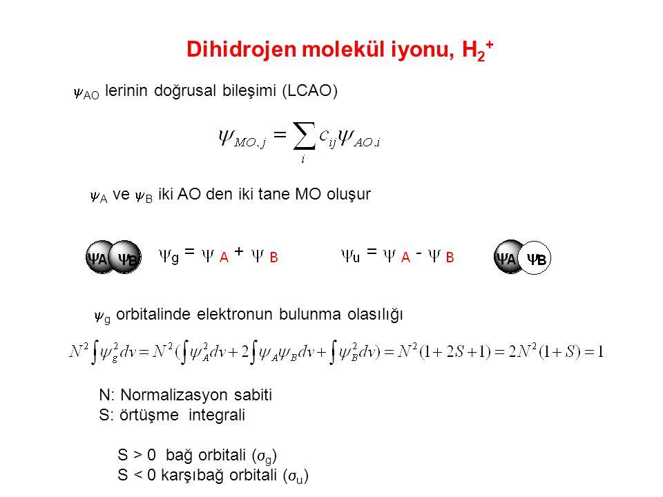 Dihidrojen molekül iyonu, H2+