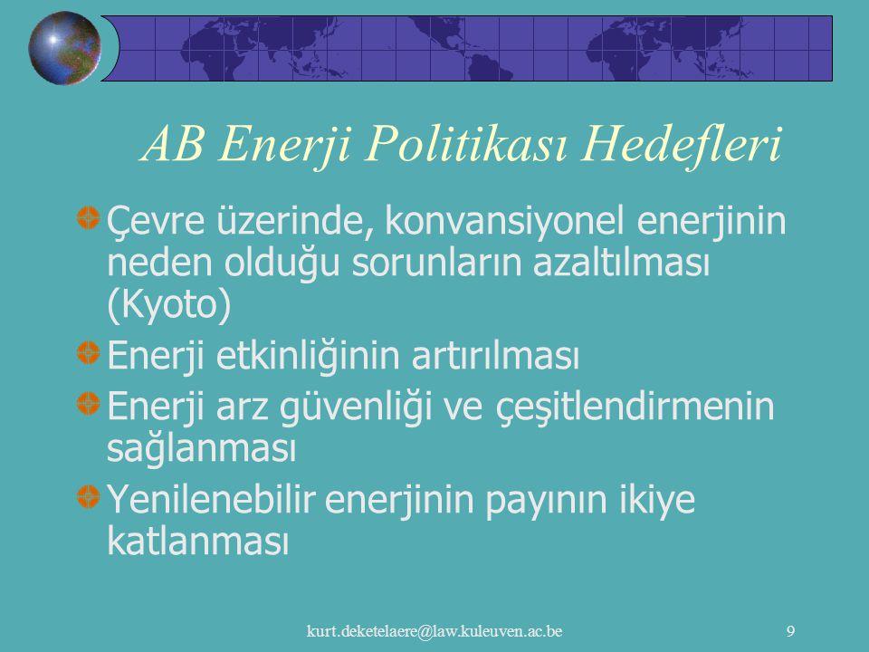 AB Enerji Politikası Hedefleri