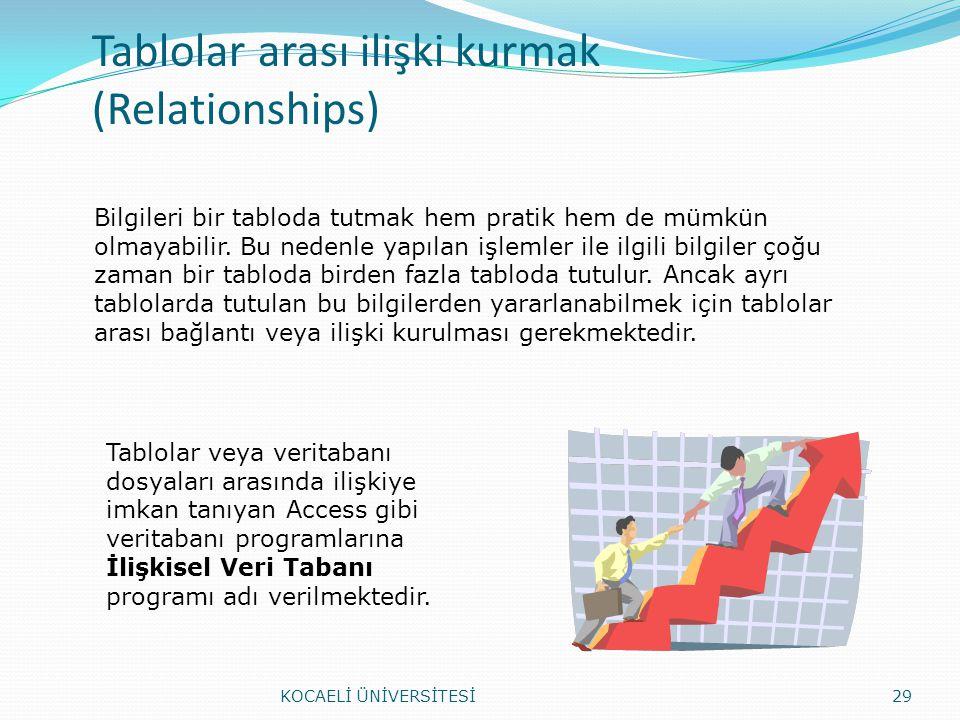 Tablolar arası ilişki kurmak (Relationships)