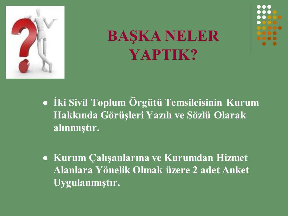 BAŞKA NELER YAPTIK İki Sivil Toplum Örgütü Temsilcisinin Kurum Hakkında Görüşleri Yazılı ve Sözlü Olarak alınmıştır.