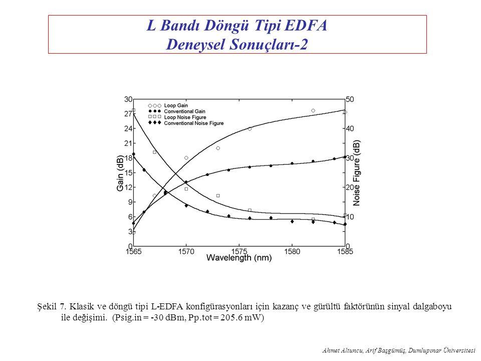 L Bandı Döngü Tipi EDFA Deneysel Sonuçları-2