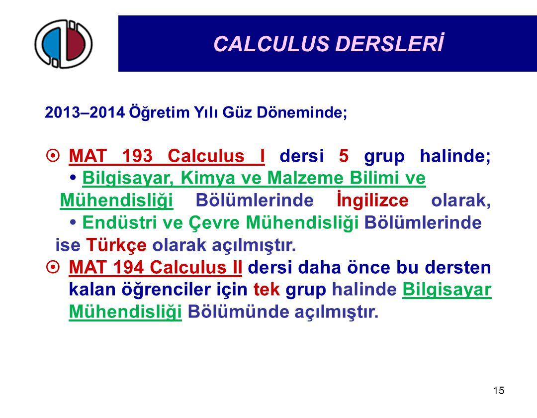 CALCULUS DERSLERİ 2013–2014 Öğretim Yılı Güz Döneminde; MAT 193 Calculus I dersi 5 grup halinde;  Bilgisayar, Kimya ve Malzeme Bilimi ve.