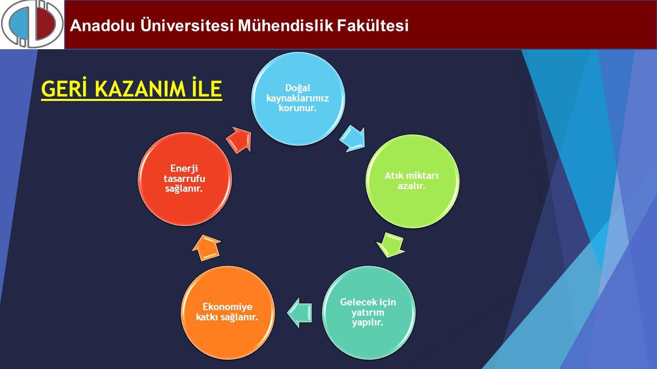 GERİ KAZANIM İLE Anadolu Üniversitesi Mühendislik Fakültesi