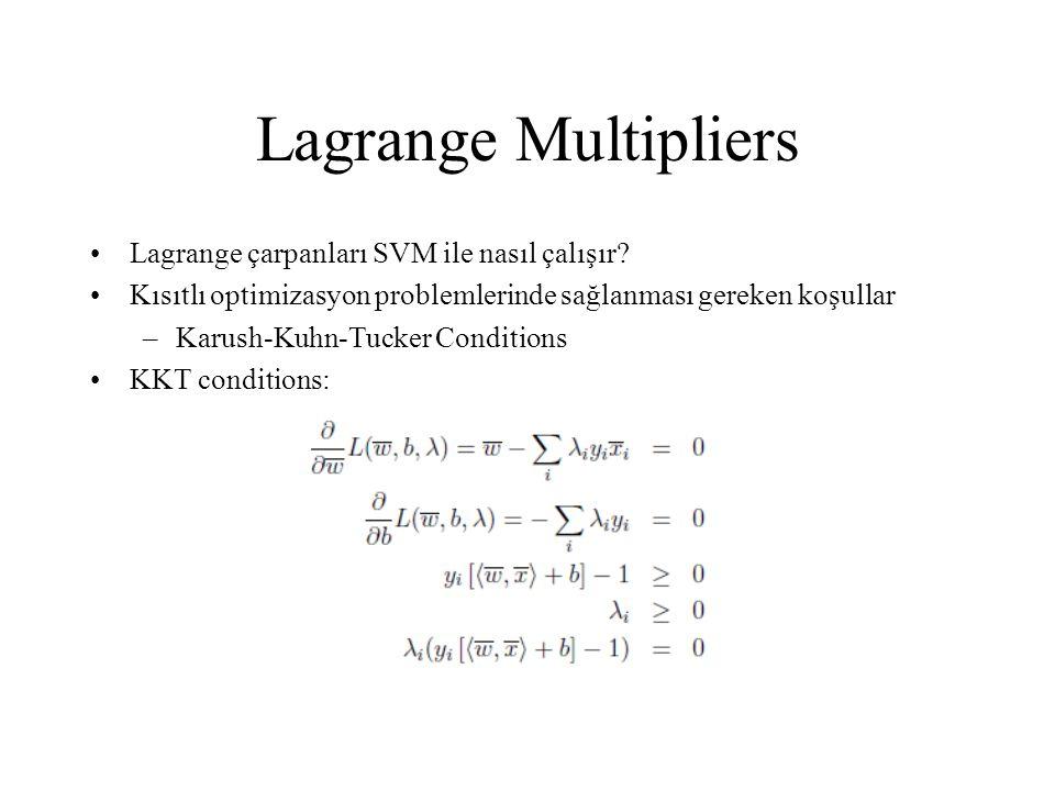 Lagrange Multipliers Lagrange çarpanları SVM ile nasıl çalışır