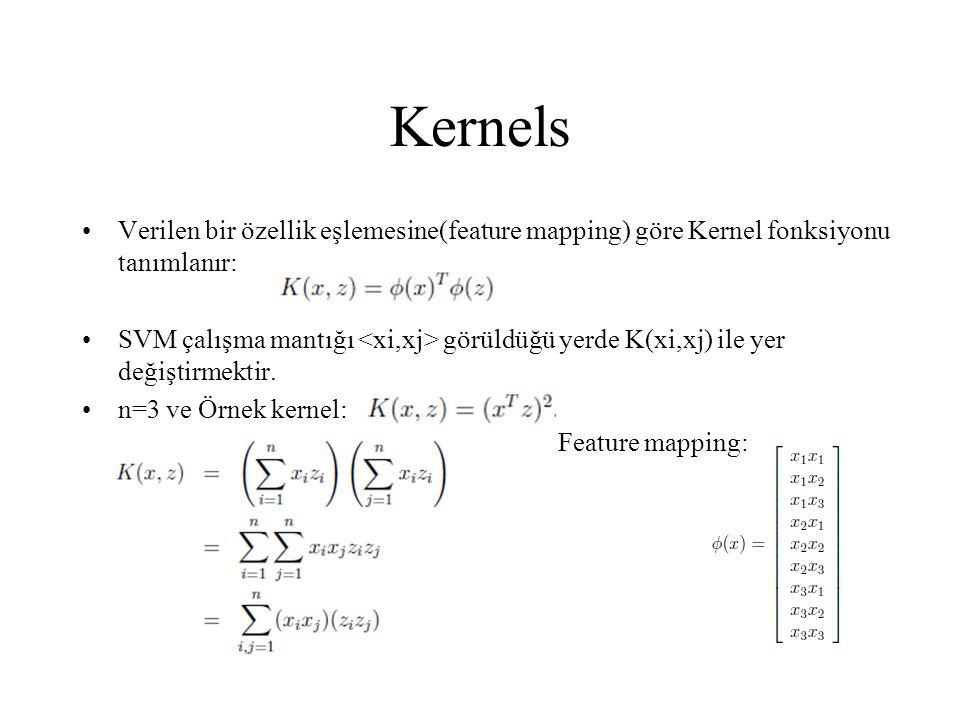 Kernels Verilen bir özellik eşlemesine(feature mapping) göre Kernel fonksiyonu tanımlanır: