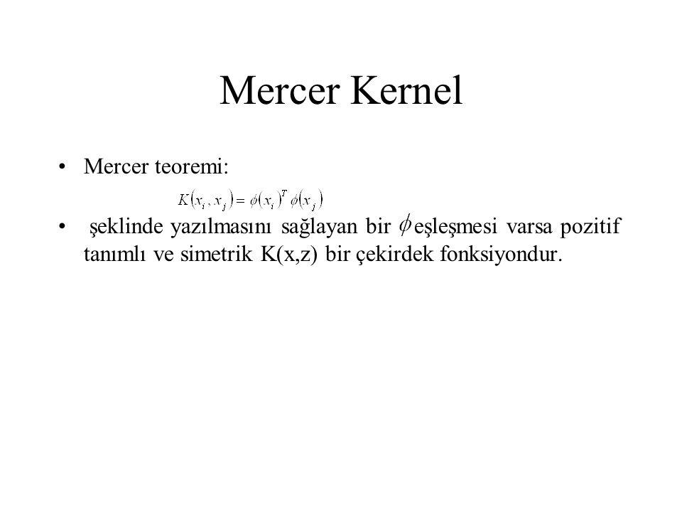 Mercer Kernel Mercer teoremi: