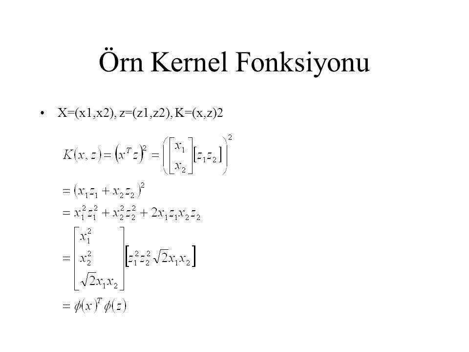 Örn Kernel Fonksiyonu X=(x1,x2), z=(z1,z2), K=(x,z)2