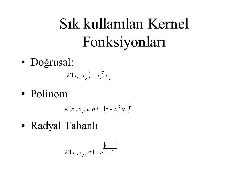 Sık kullanılan Kernel Fonksiyonları