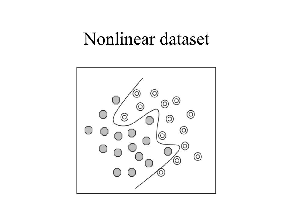 Nonlinear dataset