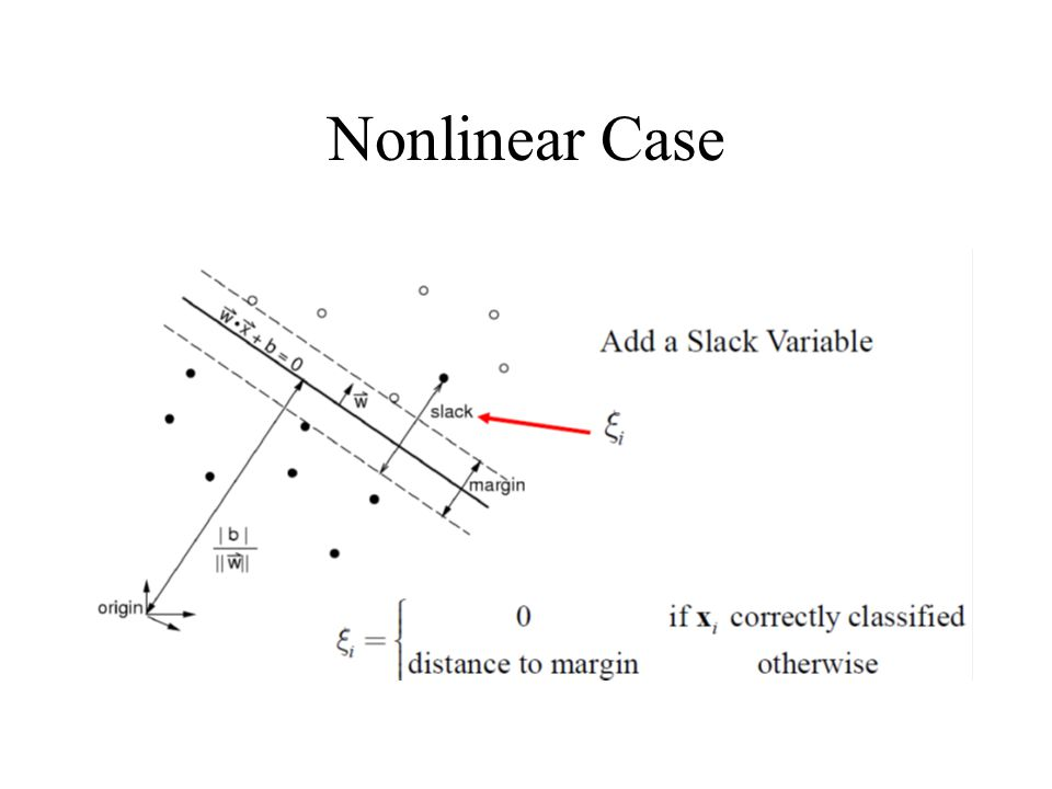 Nonlinear Case
