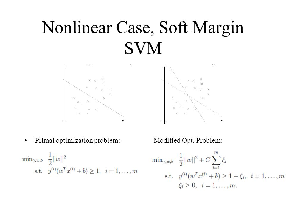 Nonlinear Case, Soft Margin SVM