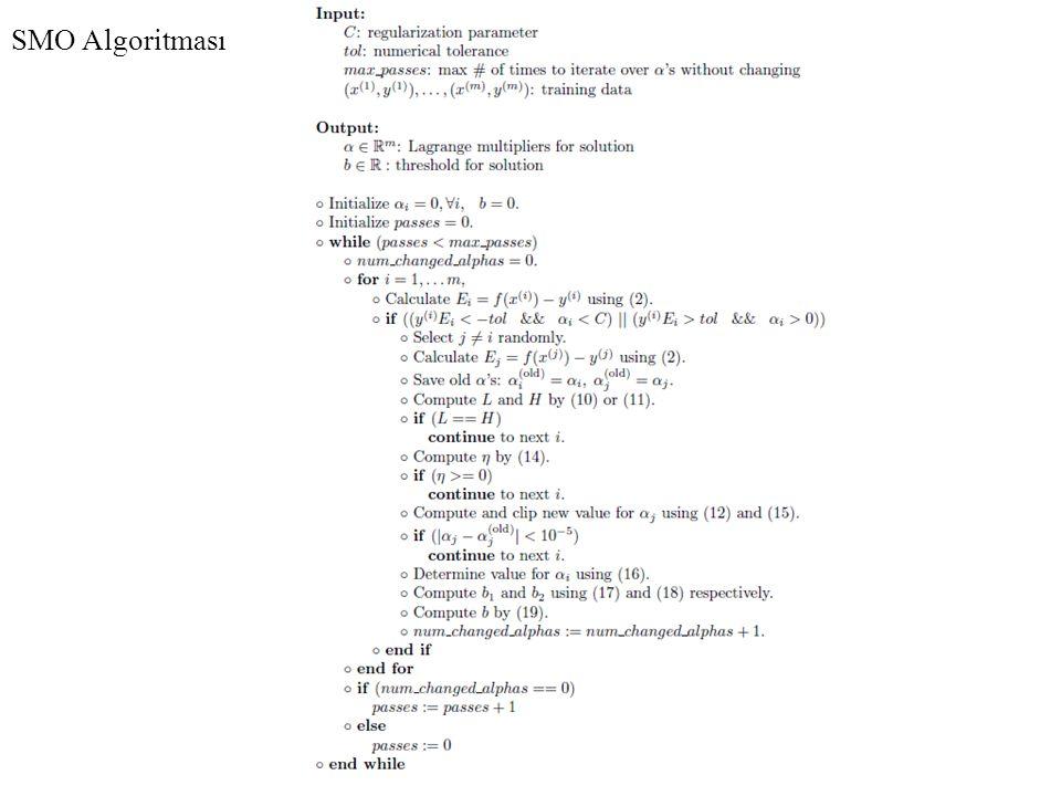 SMO Algoritması