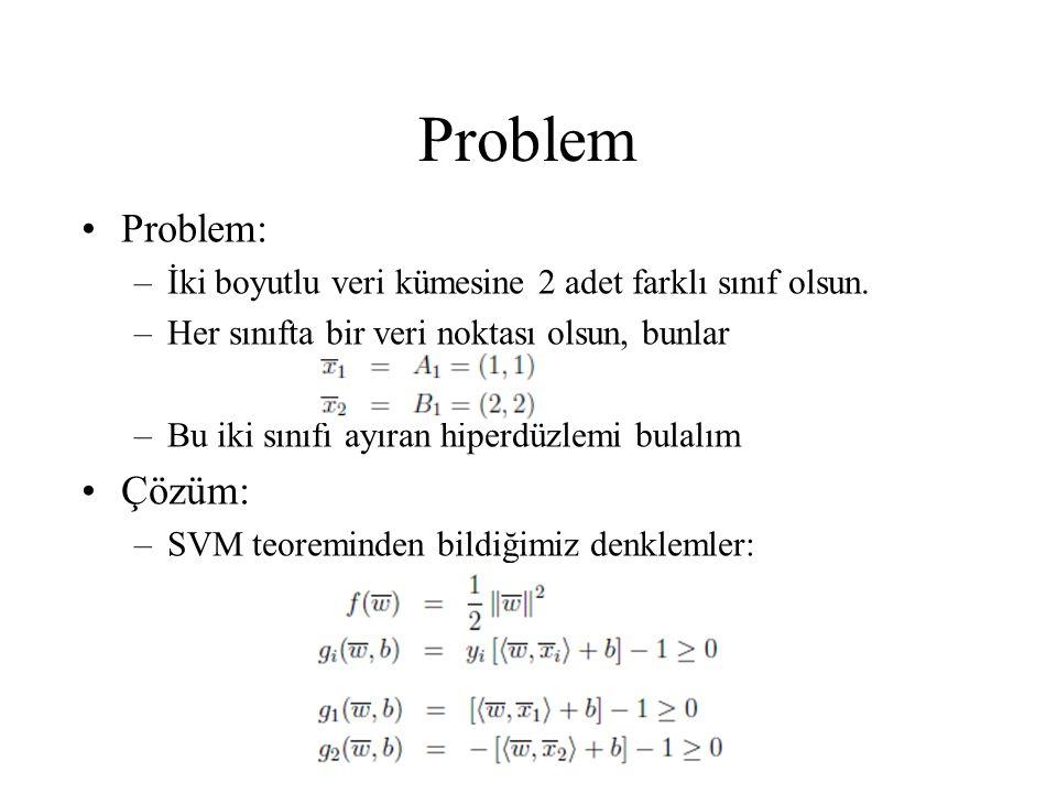 Problem Problem: Çözüm: