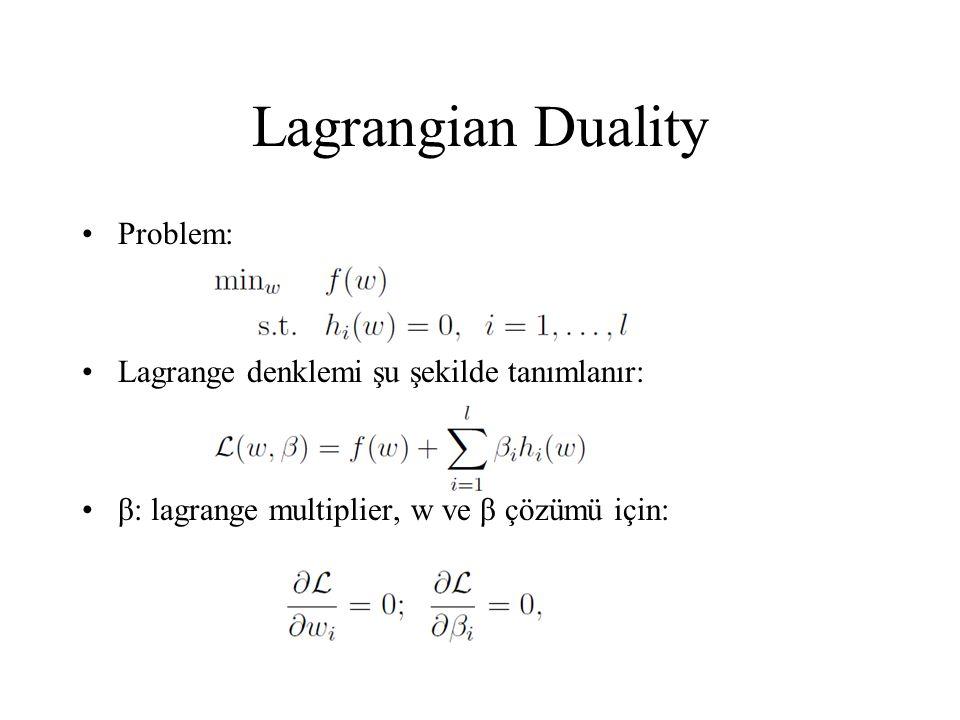 Lagrangian Duality Problem: Lagrange denklemi şu şekilde tanımlanır: