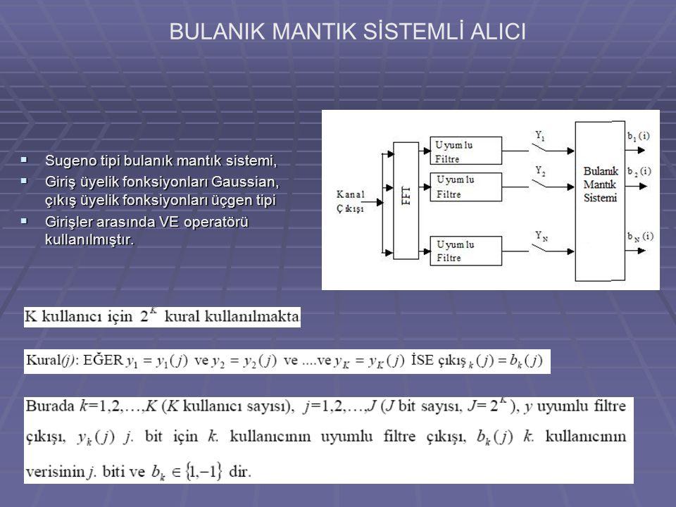 BULANIK MANTIK SİSTEMLİ ALICI