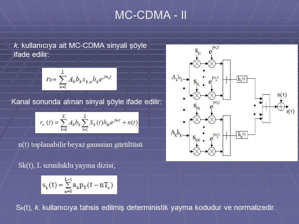 MC-CDMA - II k. kullanıcıya ait MC-CDMA sinyali şöyle ifade edilir: