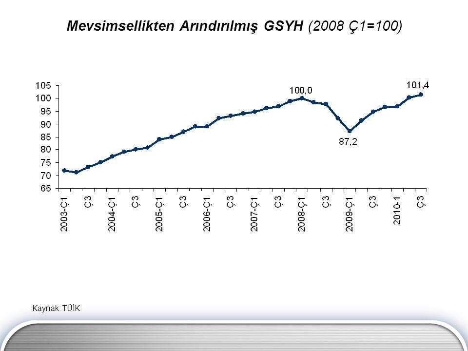 Mevsimsellikten Arındırılmış GSYH (2008 Ç1=100)