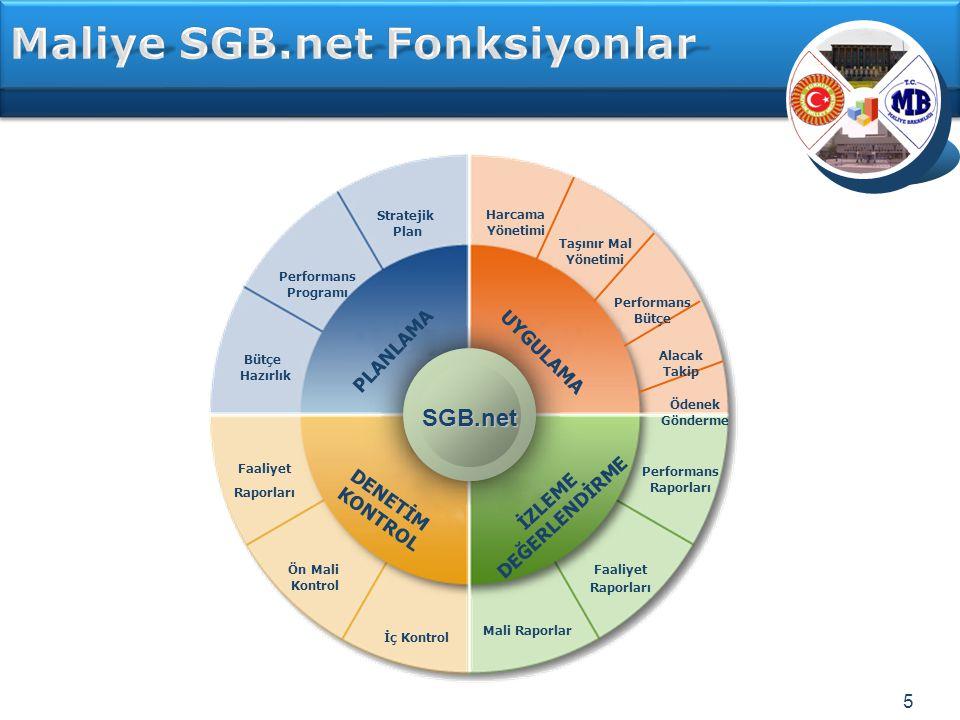 Maliye SGB.net Fonksiyonlar