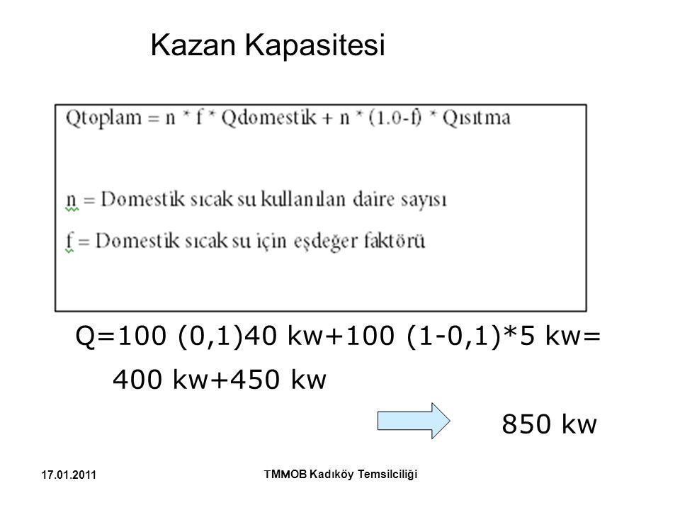 Q=100 (0,1)40 kw+100 (1-0,1)*5 kw= 400 kw+450 kw 850 kw