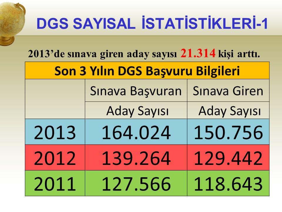 DGS SAYISAL İSTATİSTİKLERİ-1
