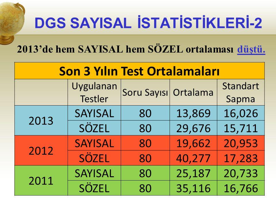 DGS SAYISAL İSTATİSTİKLERİ-2
