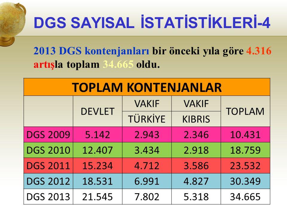 DGS SAYISAL İSTATİSTİKLERİ-4