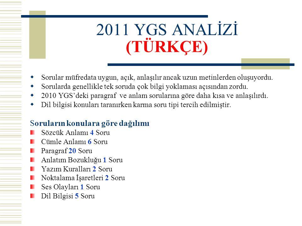 2011 YGS ANALİZİ (TÜRKÇE) Soruların konulara göre dağılımı