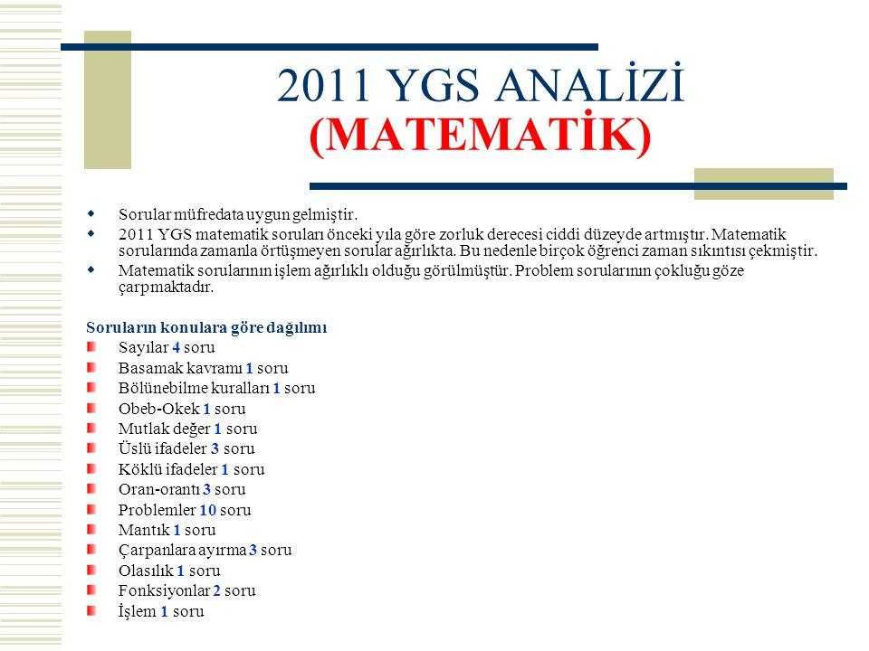 2011 YGS ANALİZİ (MATEMATİK)