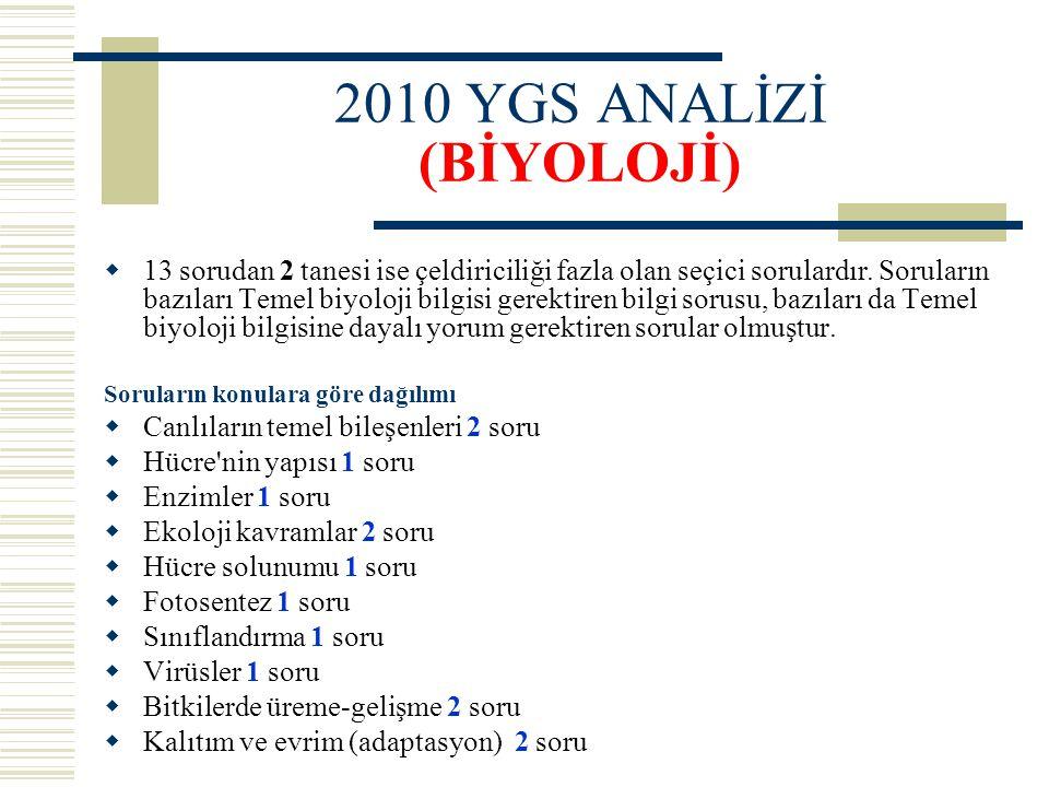 2010 YGS ANALİZİ (BİYOLOJİ)