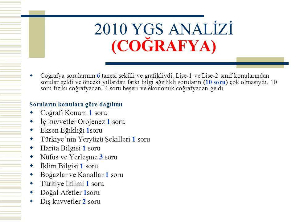 2010 YGS ANALİZİ (COĞRAFYA)
