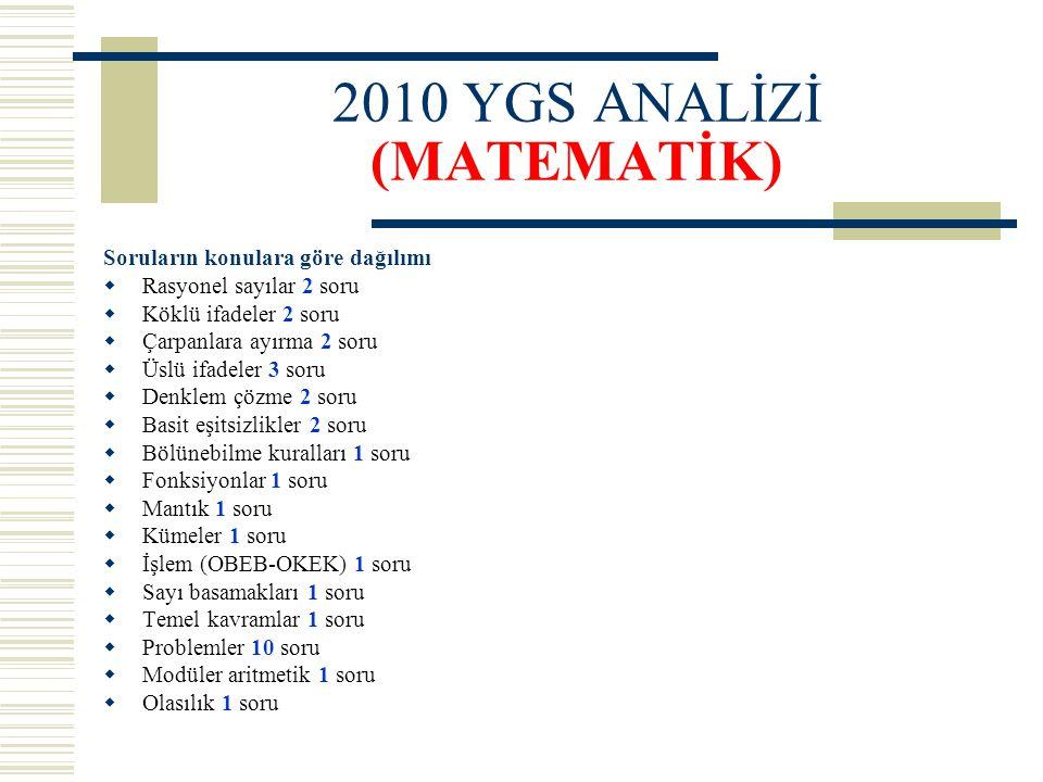 2010 YGS ANALİZİ (MATEMATİK)