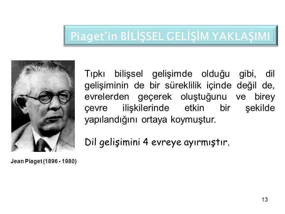 Piaget'in BİLİŞSEL GELİŞİM YAKLAŞIMI