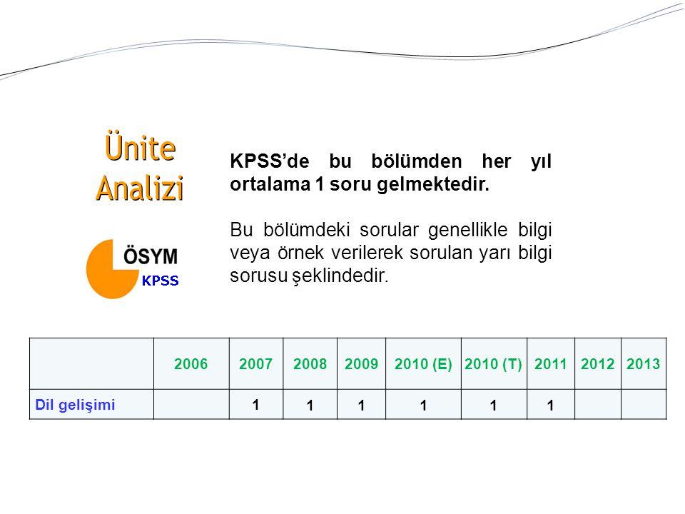 Ünite Analizi KPSS'de bu bölümden her yıl ortalama 1 soru gelmektedir.
