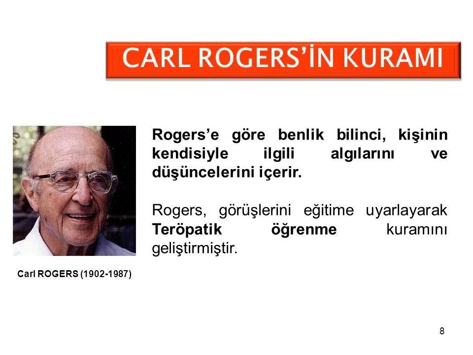 CARL ROGERS'İN KURAMI Rogers'e göre benlik bilinci, kişinin kendisiyle ilgili algılarını ve düşüncelerini içerir.