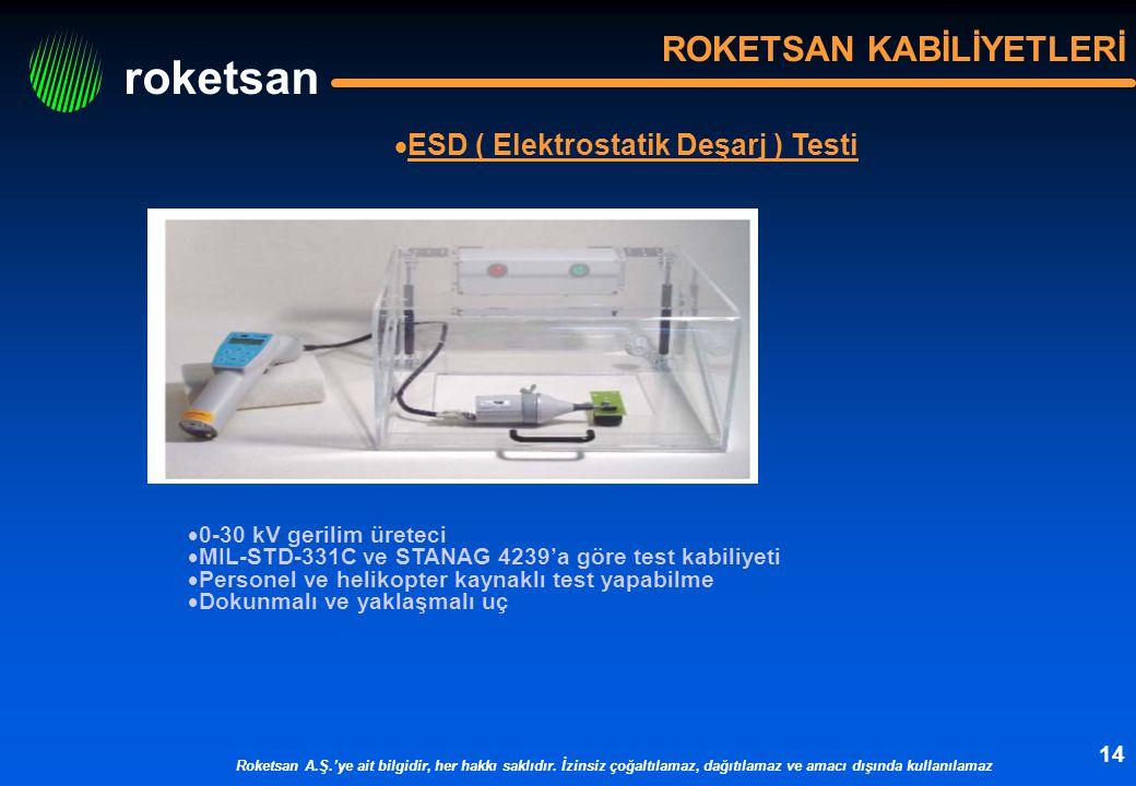 ESD ( Elektrostatik Deşarj ) Testi