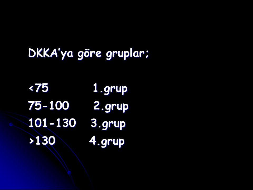 DKKA'ya göre gruplar; <75 1.grup 75-100 2.grup 101-130 3.grup >130 4.grup