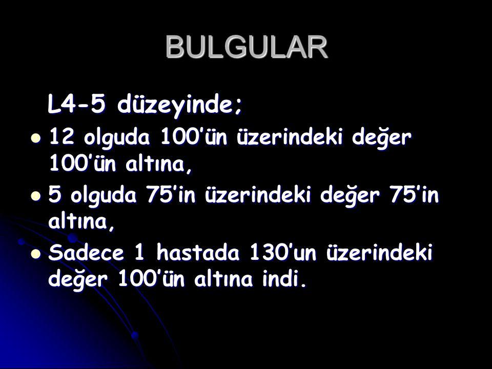 BULGULAR L4-5 düzeyinde;