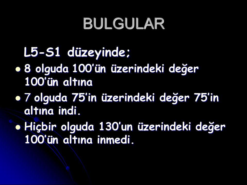 BULGULAR L5-S1 düzeyinde;
