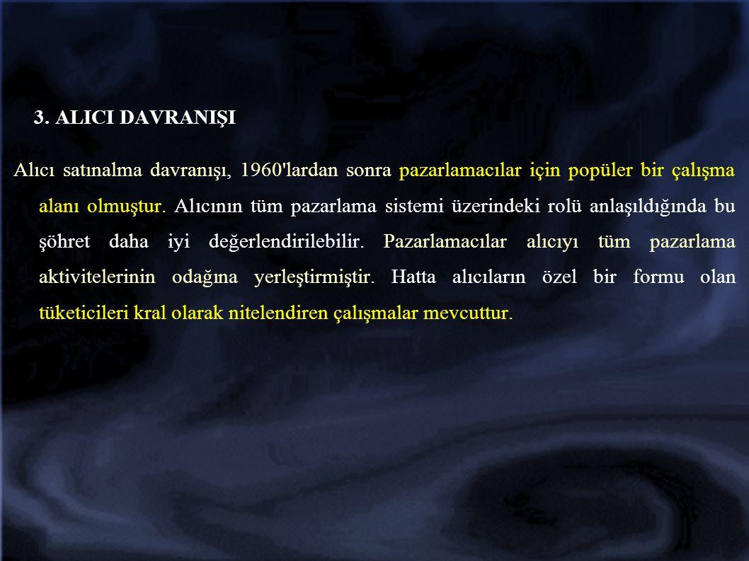 3. ALICI DAVRANIŞI